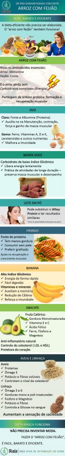 002. Rais-Data-Saude-Na-dieta-o-feijao-com-arroz-tambem-vale