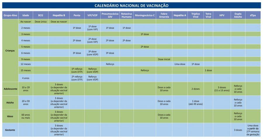 calendario_nacional_vacinacao_15julho14