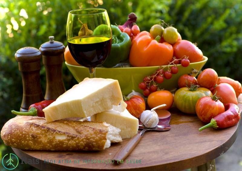 23. rais-data-saude-quantos-anos-voce-vivera-dieta-mediterranea-header-Med-diet